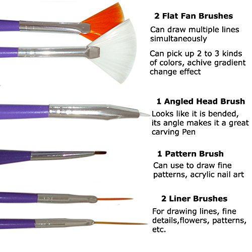 Amazon Nail Art Brushes Dotting Pens Marbling Detailing