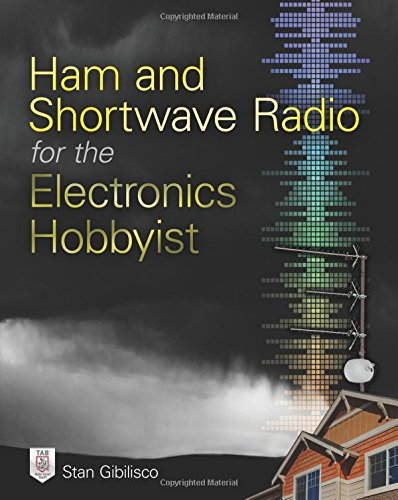 Ham and Shortwave Radio for the Electronics (Ham Radio Circuit)