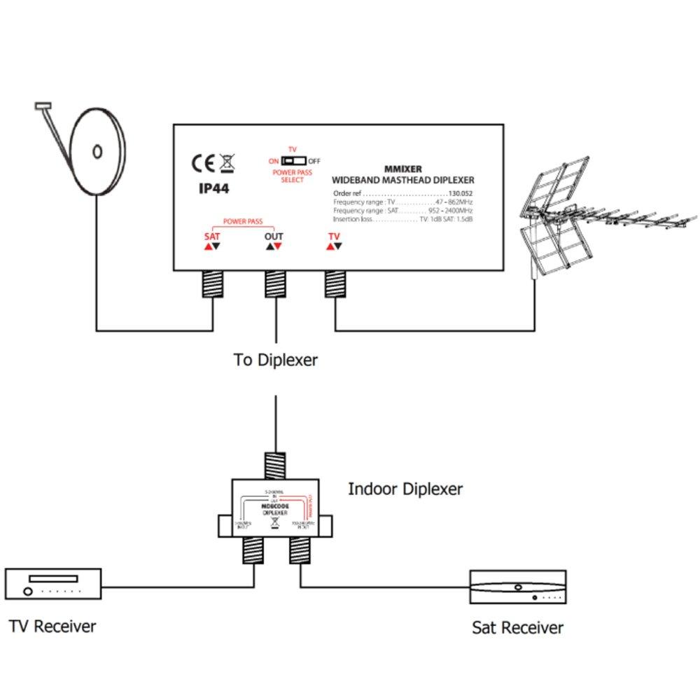 Dish 222k Wire Diagram Online Schematics Vip 222 Receiver Wiring 722k Hookup Trusted