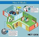 NET-DYN USB Wireless WiFi Adapter,AC1200 Dual