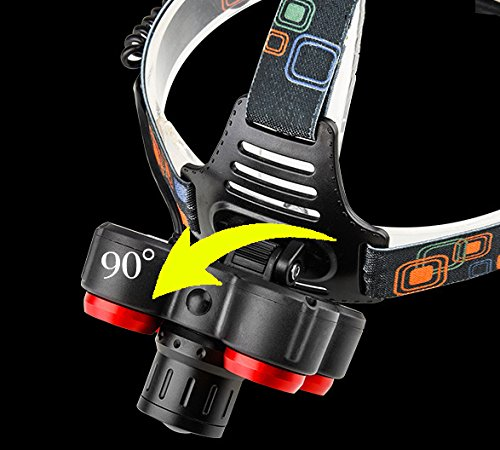 iSeaFly 5 LED Headlamp Rechargeable, 4 Modes, 90º Rotatable, Zoomable LED Head lamp, Waterproof Work Headlight, Bright Head Lights Running Hiking Camping by iSeaFly (Image #3)