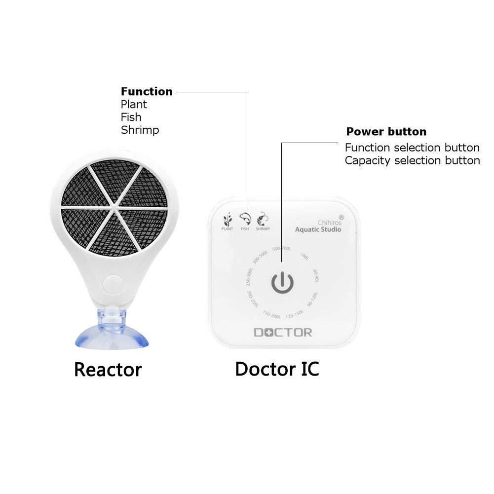 AUTOECHO Chihiros Doctor 3 en 1, Tercera generación, Herramienta de esterilización 3 en 1, Limpiador de Algas para acuarios, esterilizador de Algas ...