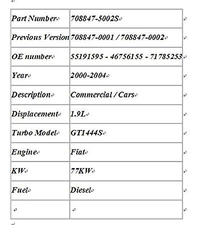 Amazon.com: GOWE Turbo Turbocharger for GT1444S 708847 708847-5002S 55191595 Turbo Turbocharger For Fiat Doblo Bravo Multipla Alfa-Romeo 147 1.9L JTD M724 ...