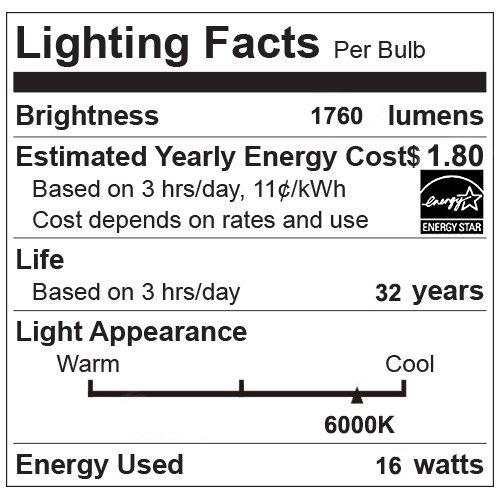Buy e27 16w led