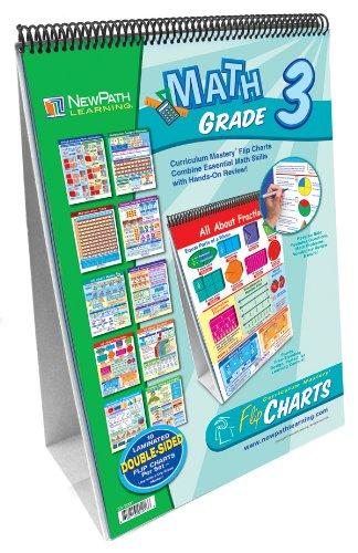 NewPath Learning Math Curriculum Mastery Flip Chart Set, Grade - Chart Math Flip