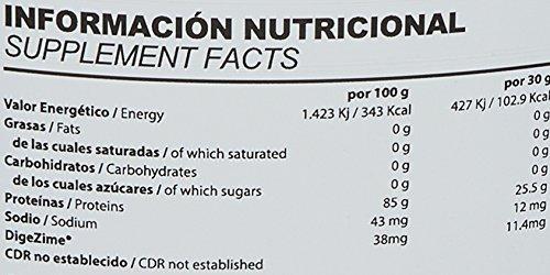 Big Man Nutrition Zero Whey Proteína Isolate, Fresa - 2000 ...