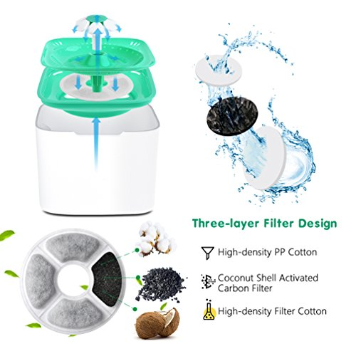 Pet Fountain Cat Dog Water Dispenser with Pump and 4 Replacement Filters - Healthy and Hygienic 2L Super Quiet Automatic Electric Water Bowl, Drinking Fountain for Dogs, Cats, Birds and Small Animals by Petacc (Image #3)