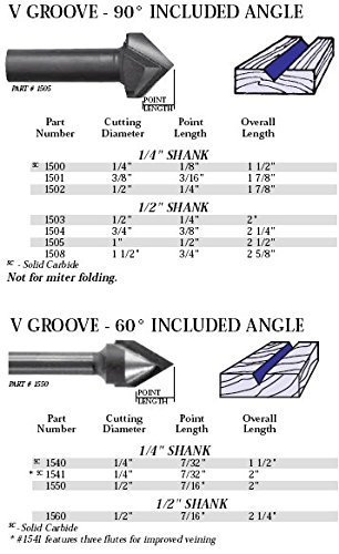 Whiteside Router Bits 1502 V-Groove Bit with 90-Degree 1/2-Inch Cutting Diameter and 1/4-Inch Point Length
