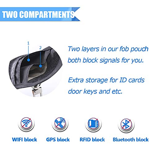 Faraday Bag for Key Fob Guard,Upgraded Faraday Box & Keyless Fob Protector Pouch as Car Key Case Holder Signal Blocker,Premium for Shielding RFID, Anti Theft and Anti Hacking(2 Pack)