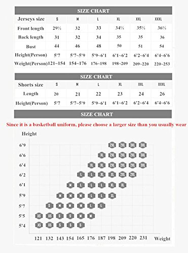Basketball Jersey Number Size Chart