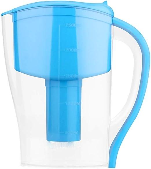 RMXMY Purificador de Agua for la Cocina del hogar Jarra con Filtro ...