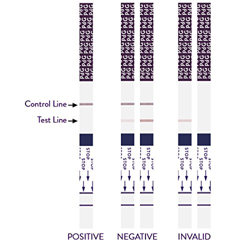 PREGMATE 40 Ovulation (LH) and 6 Progesterone (PdG) Test Strips Predictor Kit (40 LH + 6 PdG) by PREGMATE (Image #3)