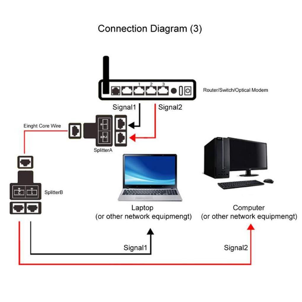 Cat 6 Connection Diagram