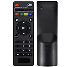 ANEBEST Black Replacement Remote Control Controller For Andriod TV Box T95M T95N MXQ MXQ-PRO M8 Smart Set Top KODI IPTV Media Player