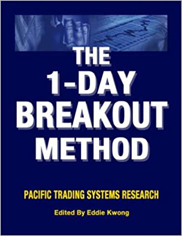 The 1-Day Breakout Method