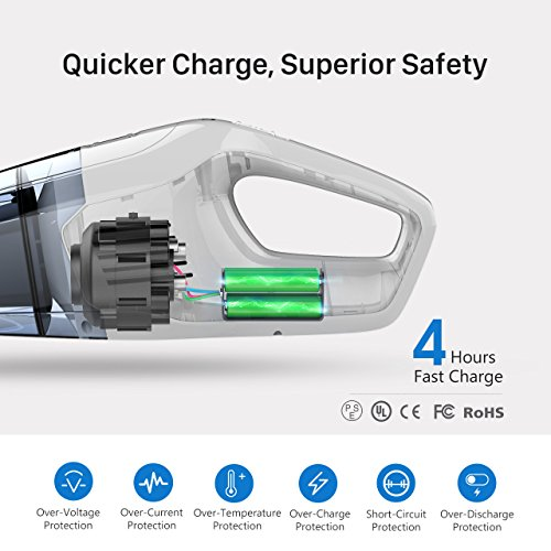 Handheld 6KPA Rechargeable Hand Lithium with Lightweight Wet Vacuum for Home Car