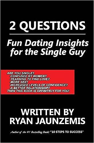 Dating Profile Copyright