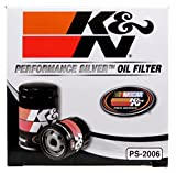 K&N Premium Oil Filter: Designed to Protect your