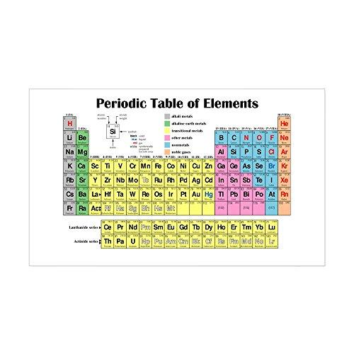CafePress - Periodic Table Of Elements Rectangle Sticker - Rectangle Bumper Sticker Car - Unique Periodic Tables
