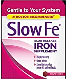 Slow Fe Slow Release Iron Supplement 30 Count per Box