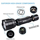 Wurkkos DL30 Diving Flashlight Rechargeable Max