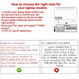 "Alapmk Protective Case for 15.6"" Lenovo Flex 5 15"