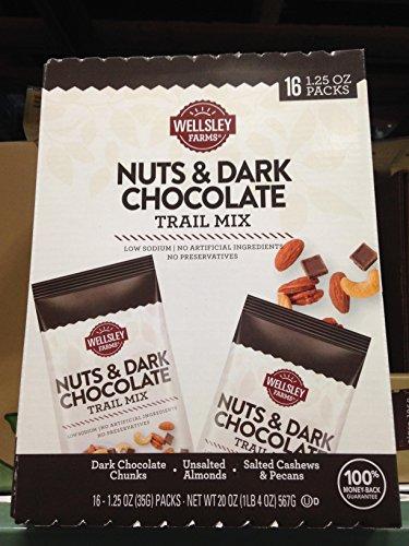 Wellsley farms nuts&dark chocolate trail (Dark Chocolate Trail Mix)