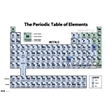 "Periodic Table of Elements 34""x22"" Art Print Poster"