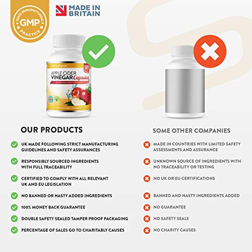 Apple Cider Vinegar - 120 Capsules - 1000mg Daily Dosage