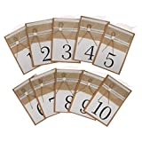 Jili Online Rustic 1-10 Number Place Cards Kraft Burlap Leaf Wedding Birthday Baby Shower Reception Table Decoration
