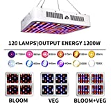 1200W LED Grow Light for Indoor Plants, Full