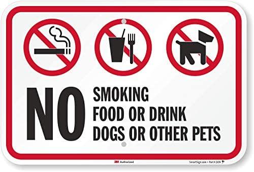 No fumar, comer y beber, perros u otras mascotas (con ...