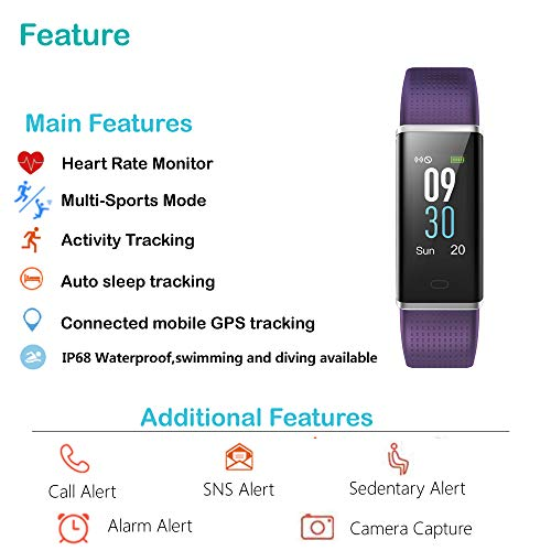 Willful Fitness Tracker, Heart Rate Monitor Fitness Watch Activity Tracker(14 Modes) Pedometer with Step Counter Sleep Monitor Call SMS SNS Notice for Women Men Kids (Purple+Black) by Willful (Image #1)
