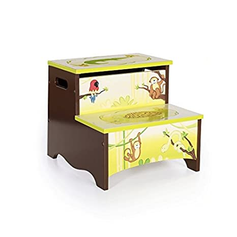 Jungle themed furniture Elephant Image Unavailable Amazoncom Amazoncom Guidecraft Wood Handpainted Jungle Party Themed Step