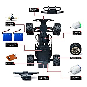 ROCKAR Electric RC Car Off Road 1:16 Scale RC Monster Truck 2.4GHz Radio Remote Control Car 2WD High Speed Rock Crawler with 2 Rechargeable Battery and 45 PCS Stickers (Blue)
