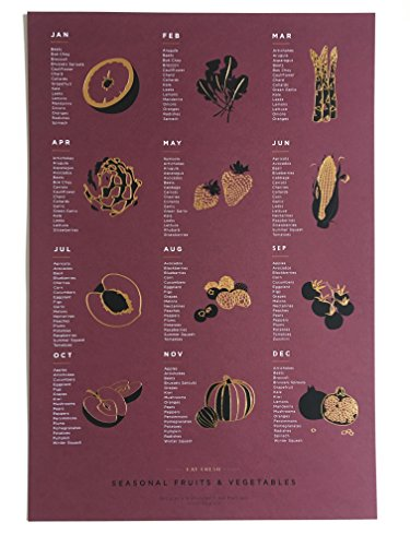 Seasonal Fruit + Veggie Poster on Premium Claret 350 gm paper (Seasonal Fruits)
