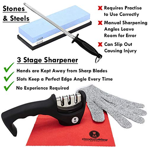 Buy ceramic knife sharpener