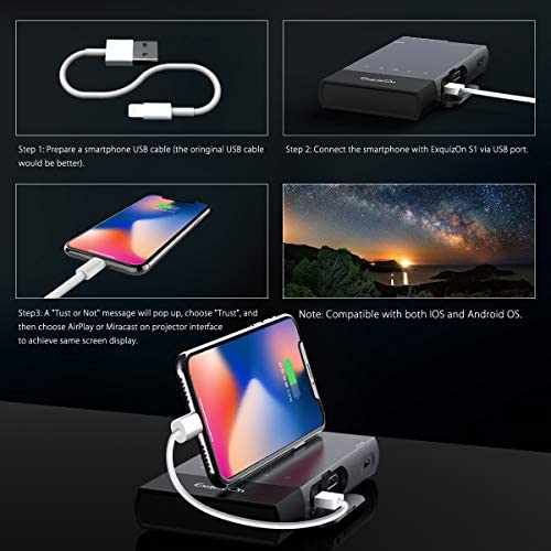 Exquizon - Mini proyector portátil S1, de LED con HDMI para iPhone ...