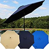 Sunnydaze 9-Foot Aluminum Sunbrella Patio Umbrella with Auto Tilt and Crank, Multiple Color Options Available