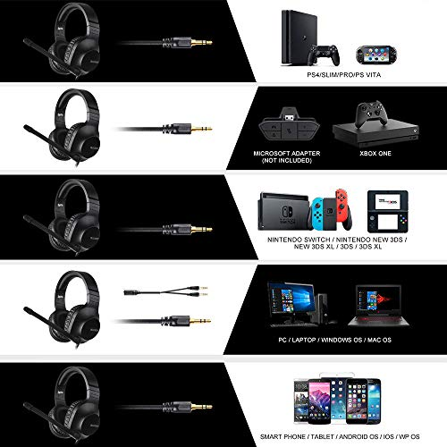 SADES Stereo Gaming Headset -Spirits- Headphones with Noise-Reduction Microphone & Control-Remote for PC Computers Laptop PS4 New Xbox One Cellphones Tablets - Black