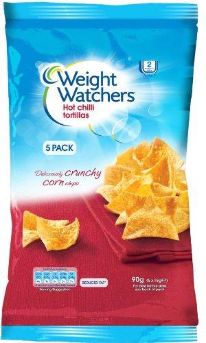 Weight watchers treffen produkte online kaufen