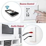 Pyle Bluetooth Receiver Wall Mount - In-Wall