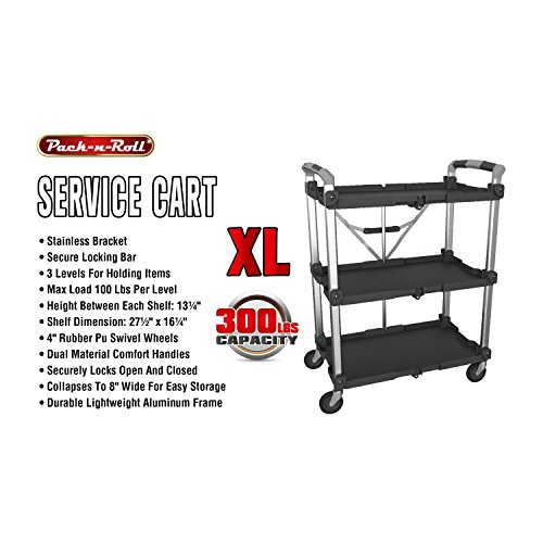 Where to find location cart?