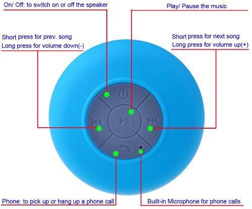 Image result for waterproof bluetooth speaker