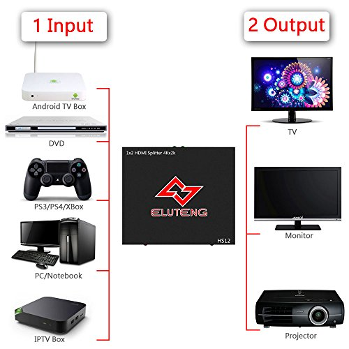 ELUTENG 4K HDMI Splitter 1 in 2 Out Ultra HD HDCP HDMI1.4 30HZ Switch 1x2 1080P 3D Compatible for PS4 PS3 Xbox Laptop Projector Amplifier by ELUTENG (Image #2)