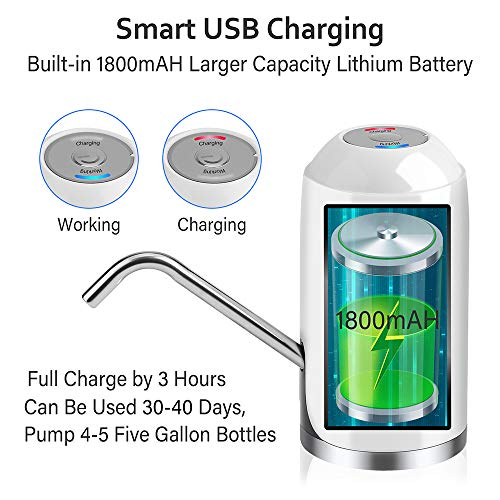 Bottle Water Pump, Electric Drinking Water Pump 5 Gallon USB Charging Portable Water Dispenser Water Bottle Switch for Home Kitchen Office by Myvision (Image #5)