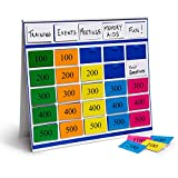 Tabletop Whaddaya Know? Game - Jeopardy Style School Classroom Training Game