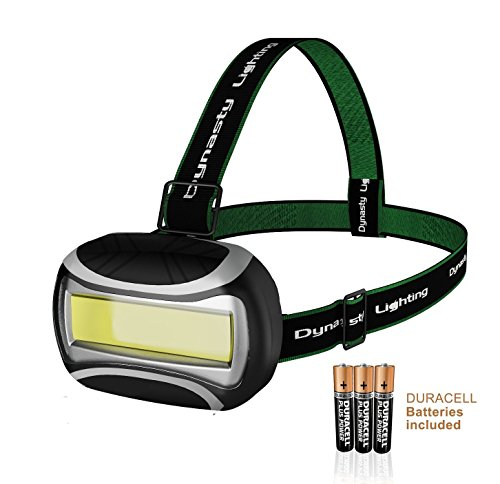Best Head Mounted Led Light in US - 8