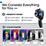 Thermal Camera, Infrared Camera ITC629 35200 Pixels
