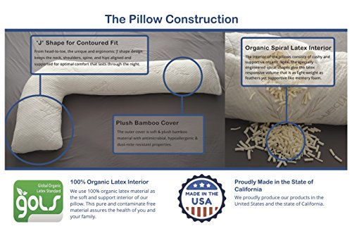 Contoured Total Body Pillow – Organic Latex Interior & Plush Bamboo Cover – Perfect Maternity & Pregnancy Pillow
